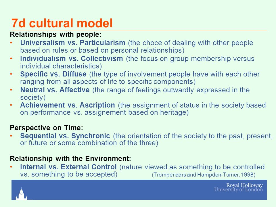 cross cultural assignement Read sample assignment on cross cultural leadership on fulwood motors plc written by the expert writers of global assignment help.