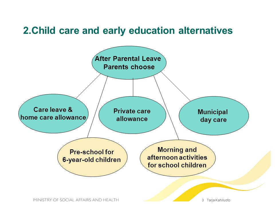 Care leave & home care allowance Private care allowance