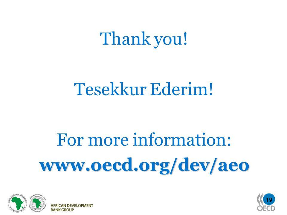 Thank you! Tesekkur Ederim! For more information: www.oecd.org/dev/aeo