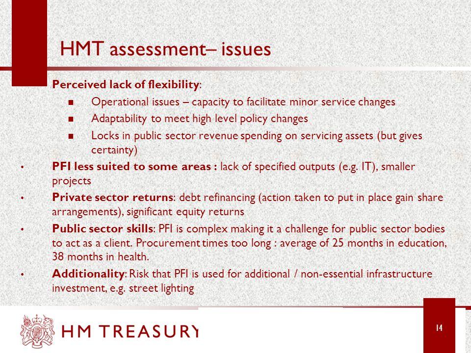 HMT assessment– issues