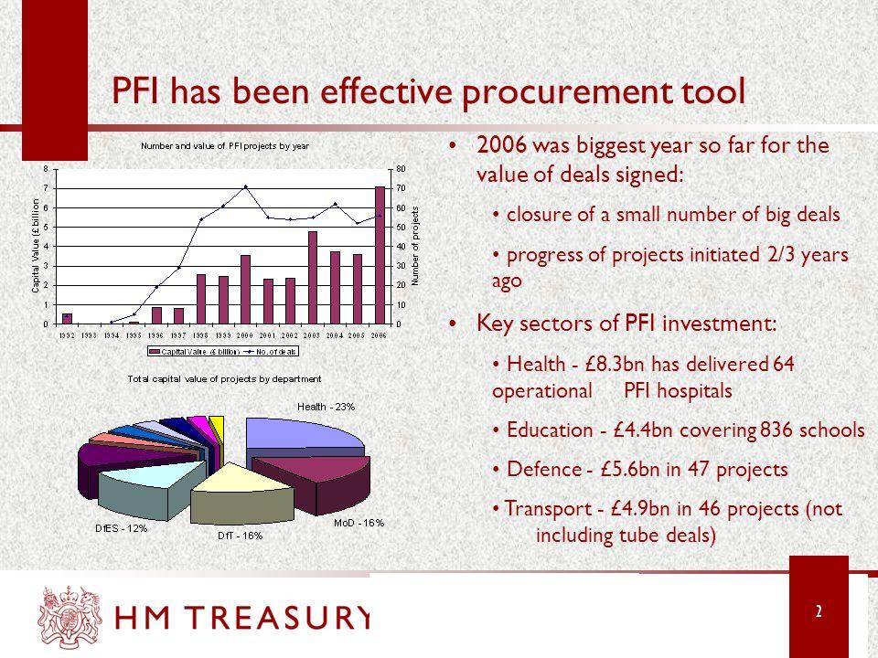 PFI has been effective procurement tool