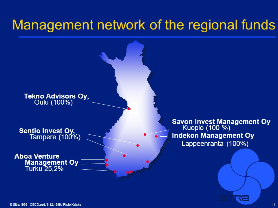 Management network of the regional funds