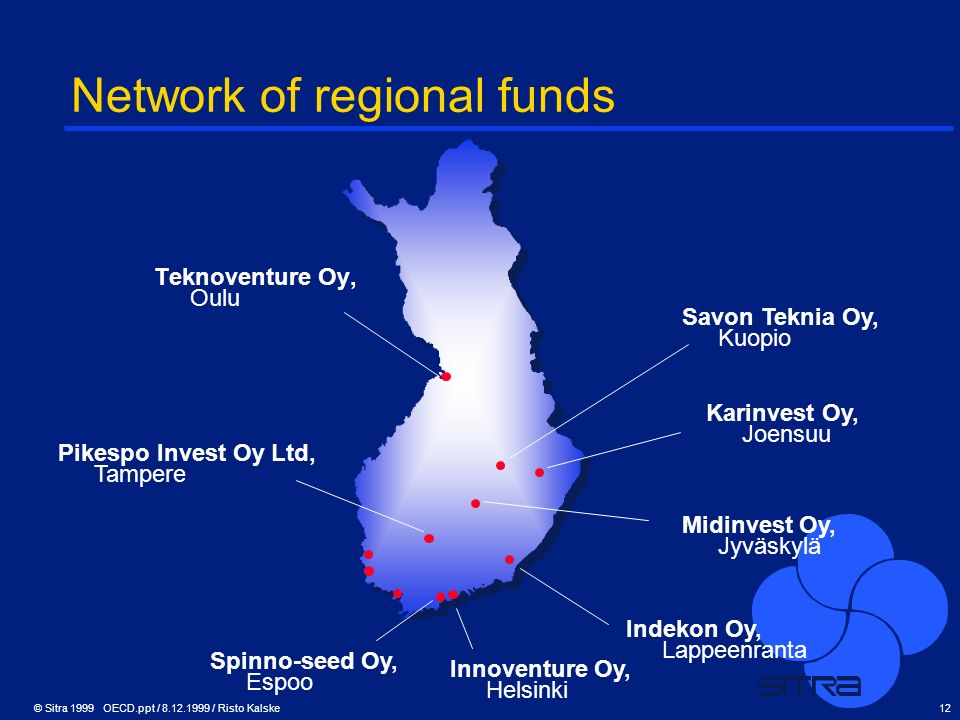 Network of regional funds