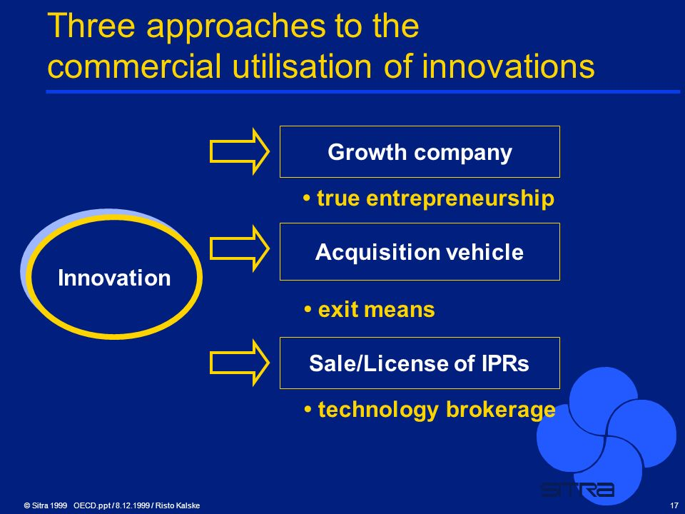Three approaches to the commercial utilisation of innovations