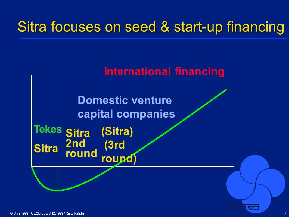 Sitra focuses on seed & start-up financing