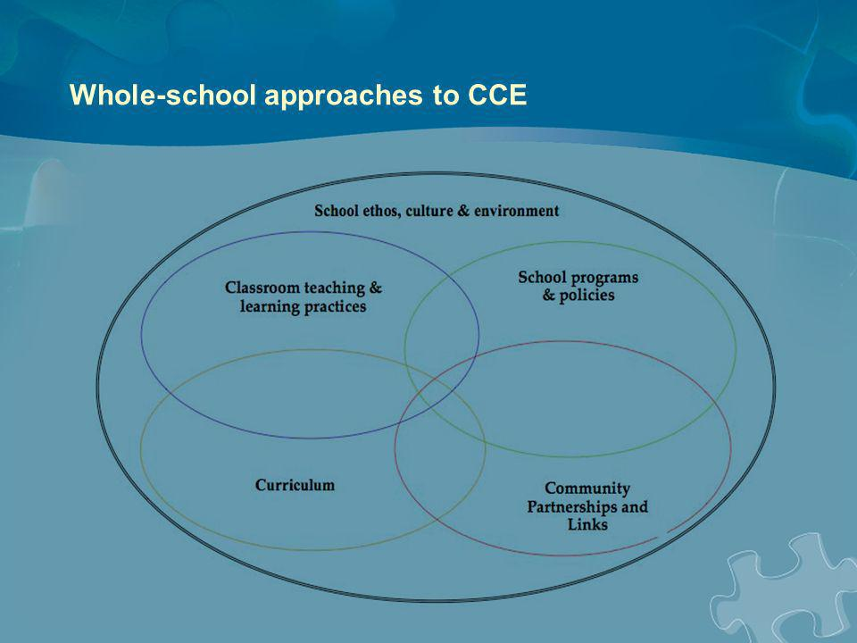 Whole-school approaches to CCE