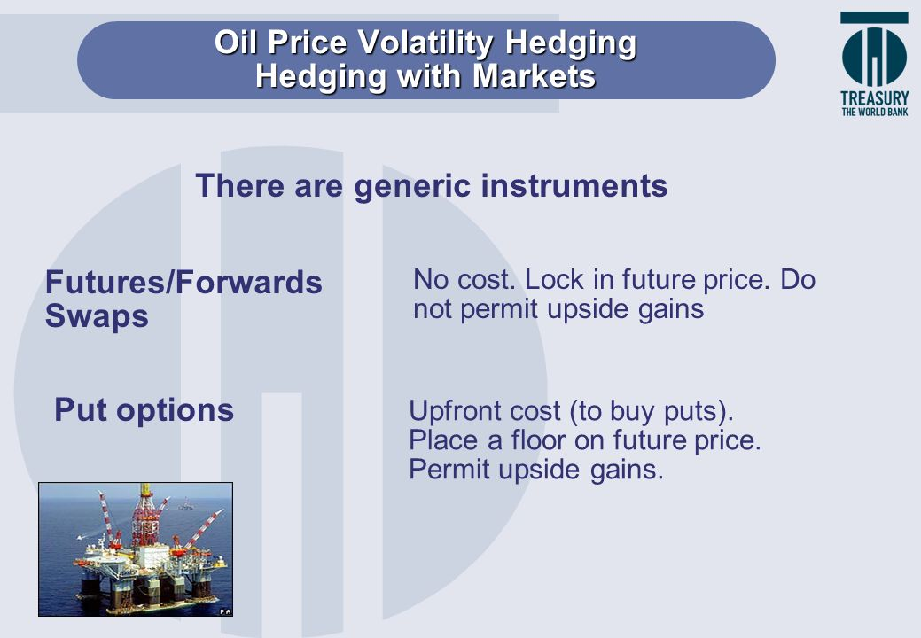 Oil Price Volatility Hedging Hedging with Markets
