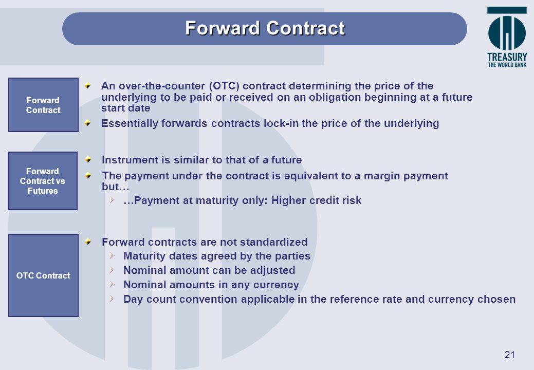Forward Contract vs Futures