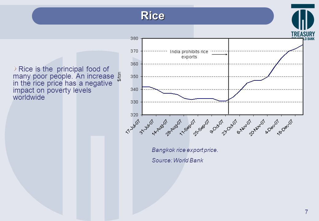 Rice Rice is the principal food of many poor people. An increase in the rice price has a negative impact on poverty levels worldwide.