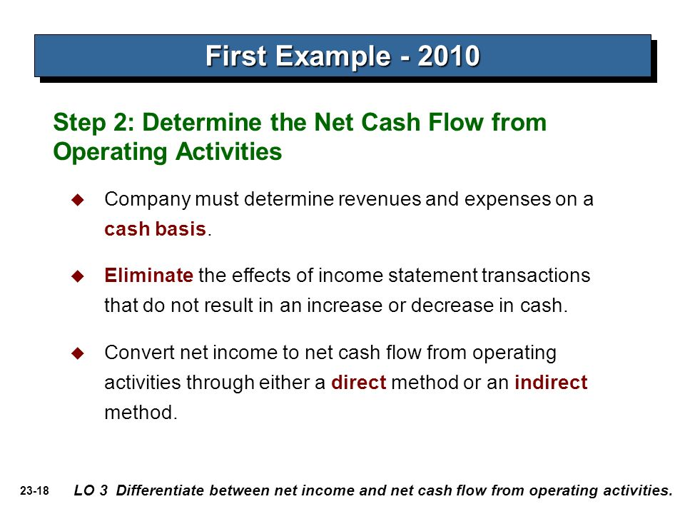 effects of income cash flow and Balance sheet and income statement relationship  and that reconciliation is going to be done on the cash flow statement and i'll do that in the next video.