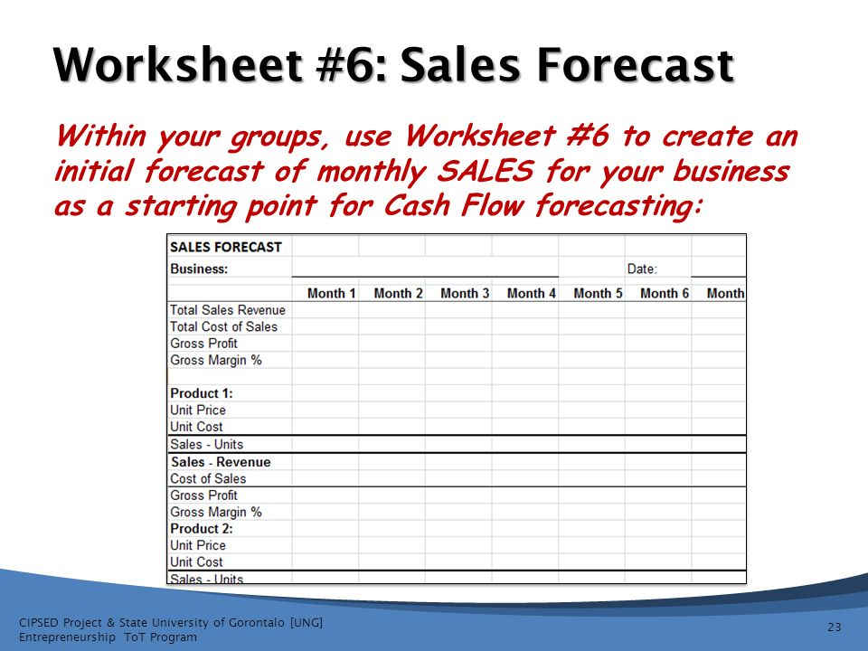 why is the sales forecast the starting point for budgeting While past sales provide a good starting point for your budget  compare actual results with the sales forecast after the projected sales period concludes.