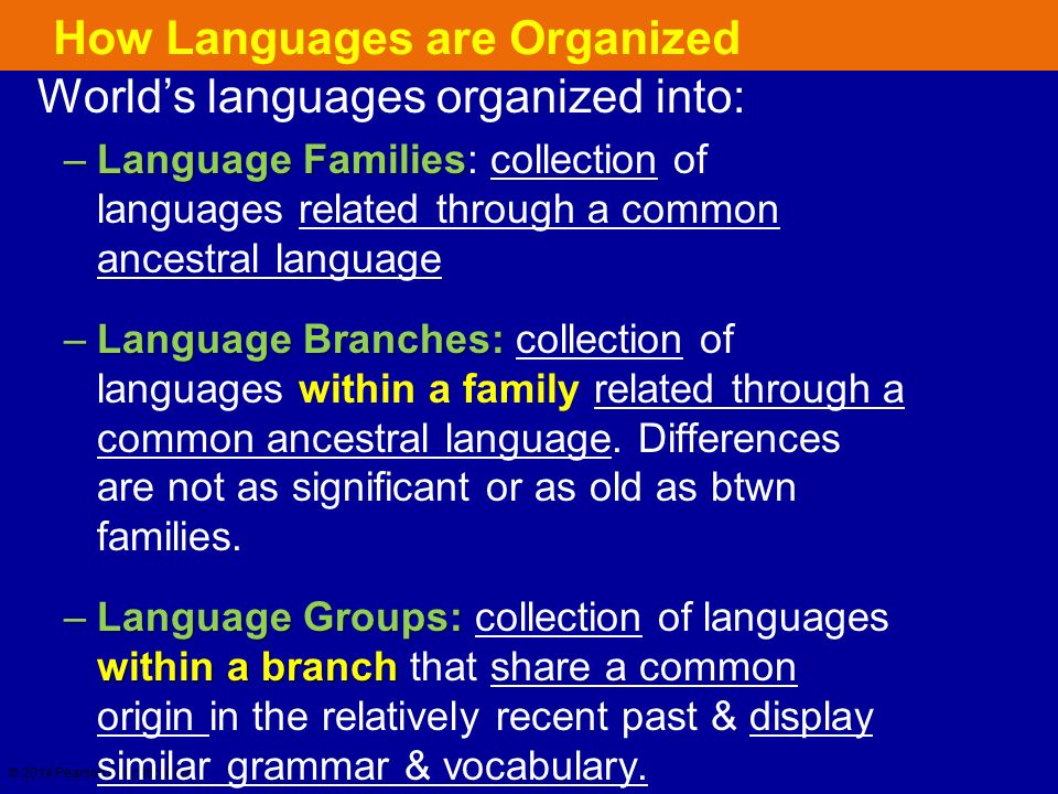 Key Issues Where Are Folk Languages Distributed Why Is English - How languages in the world