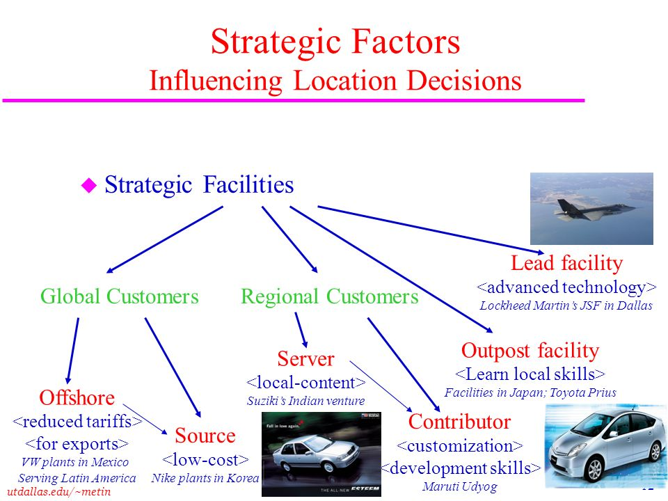 factor influencing strategic decision making Existing strategic decision making process in the ministry of roads achieves some results, there is a lot to be improved on in order to make it more effective in terms of quality, timeliness, and sustainability.