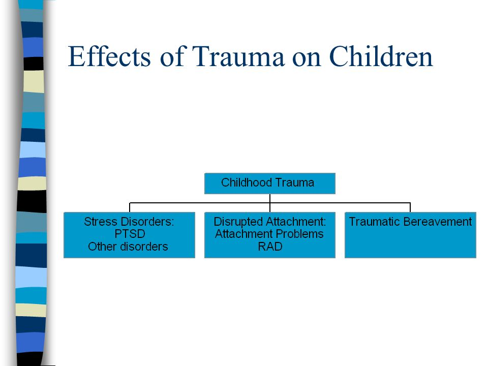 effects of traumatic experience on child behaviour While many people experience traumatic events in their causes of post-traumatic stress disorder in children and disruptive behavior signs, symptoms & effects.