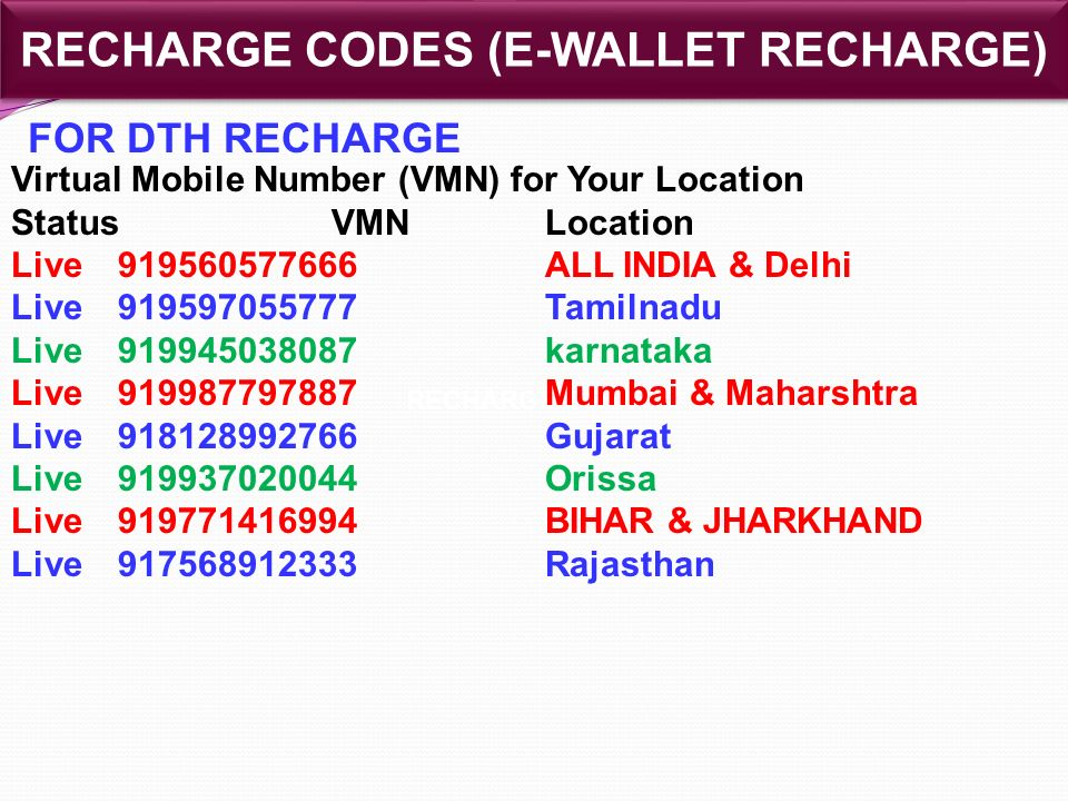 Mobile recharge coupons hsn code