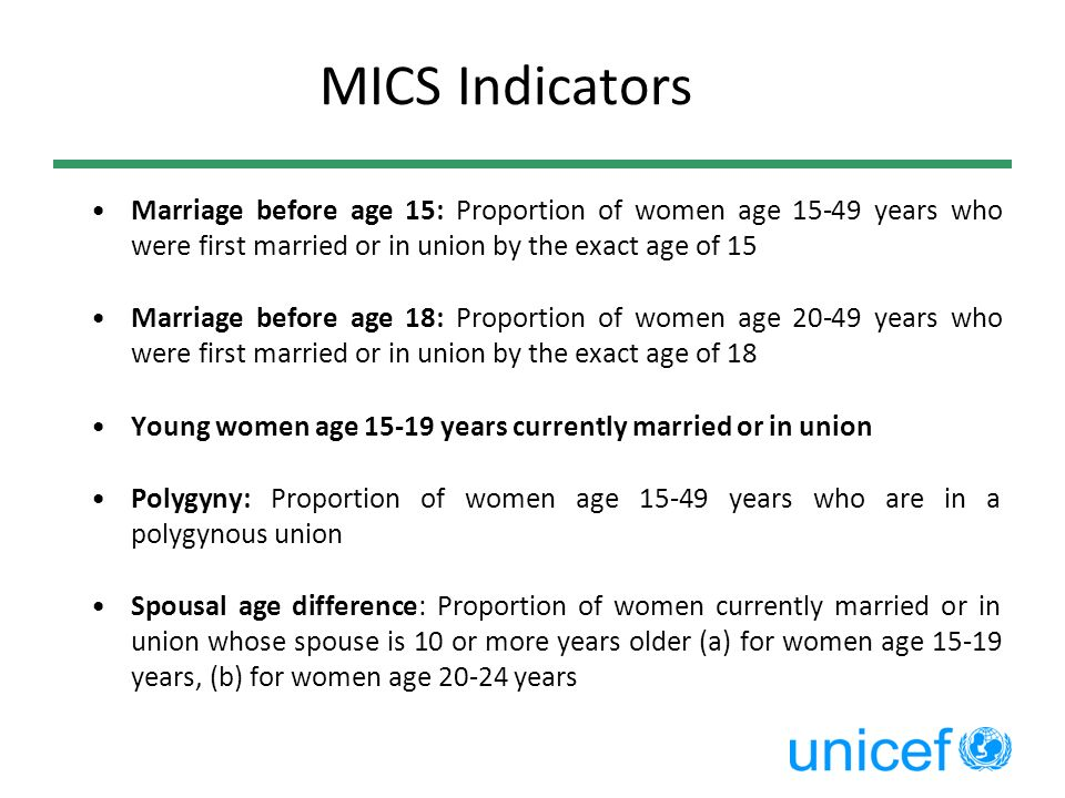 MICS Indicators Marriage before age 15: Proportion of women age 15-49 years who were first married or in union by the exact age of 15.