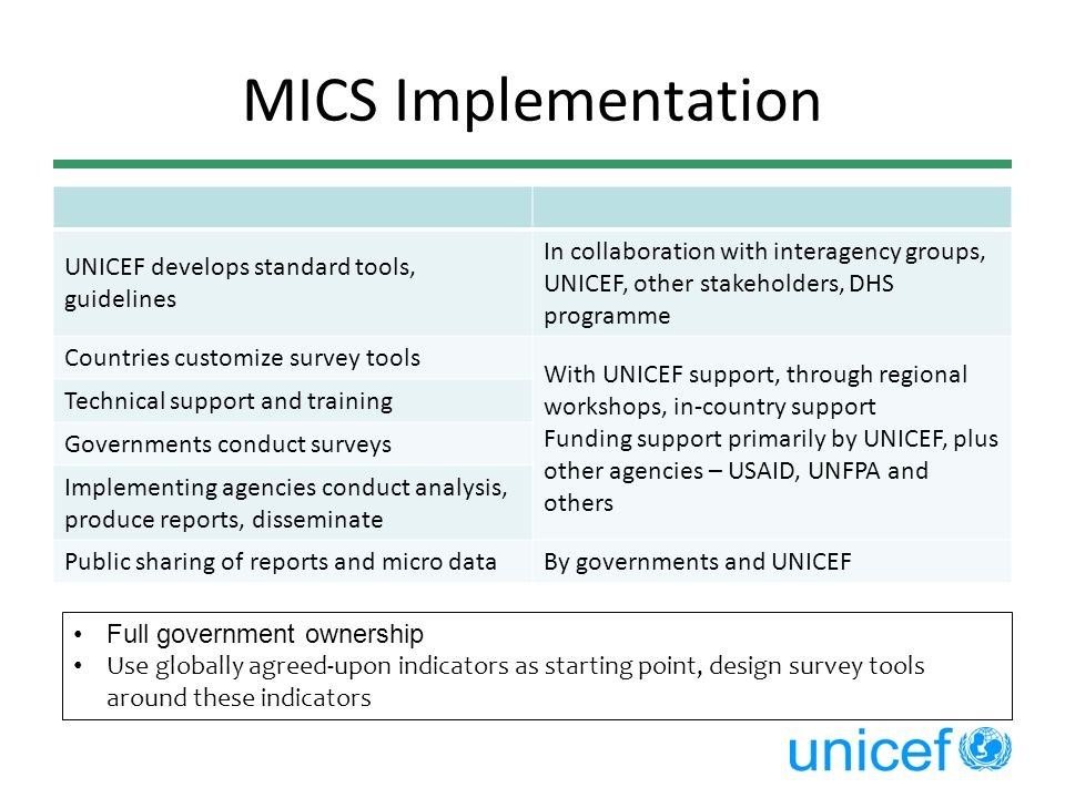 MICS Implementation UNICEF develops standard tools, guidelines
