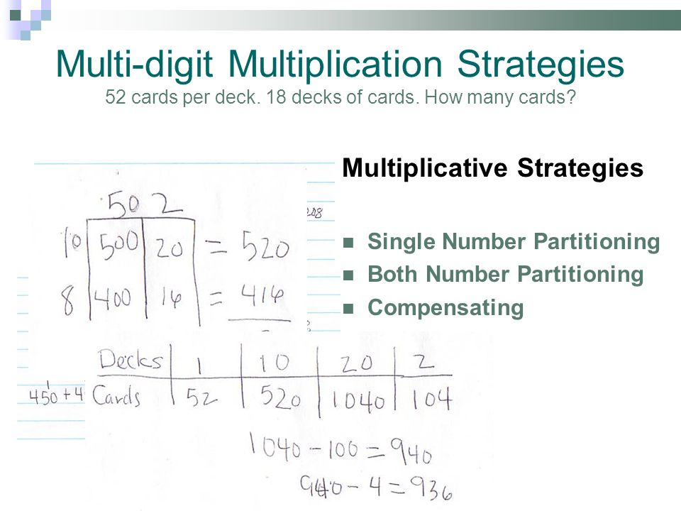 Algorithms for Multipl... Double Digit Multiplication Strategies