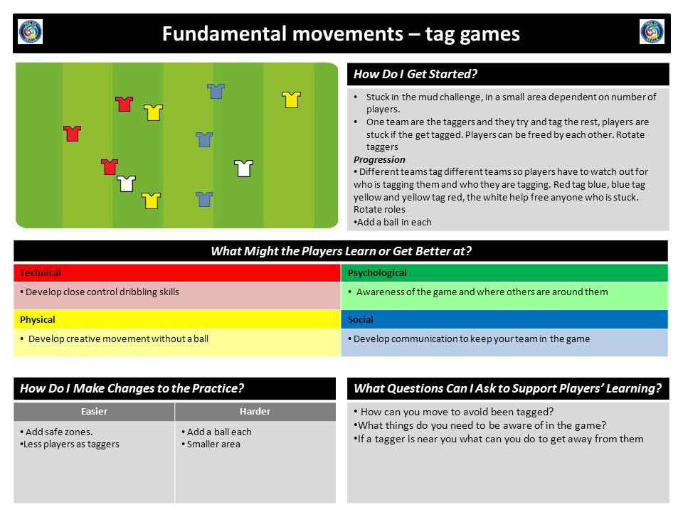 Fundamental movements – tag games