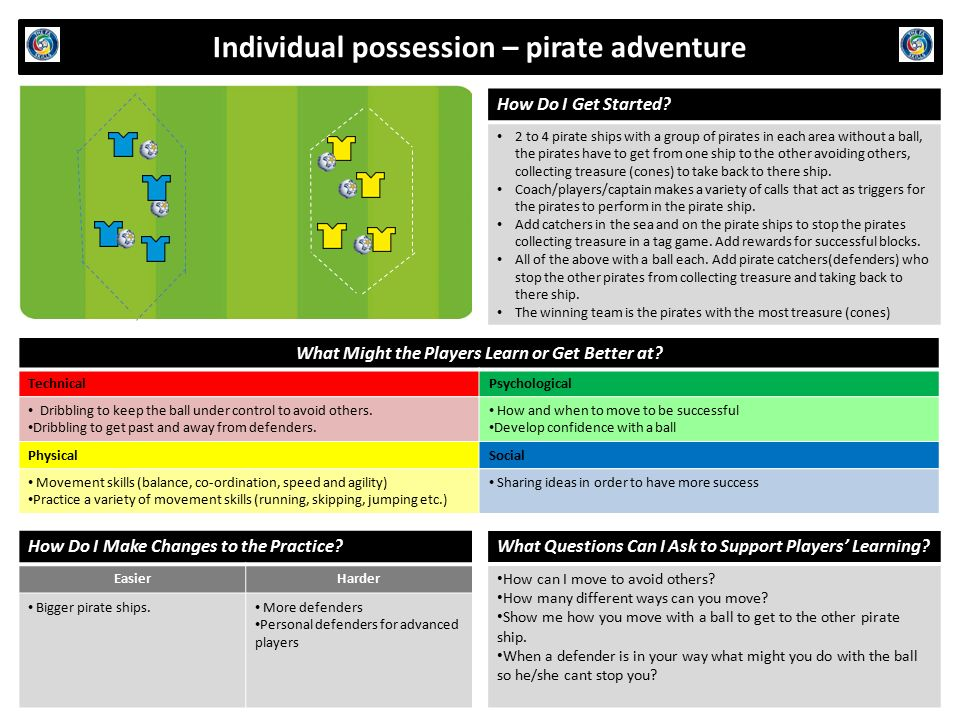 Individual possession – pirate adventure