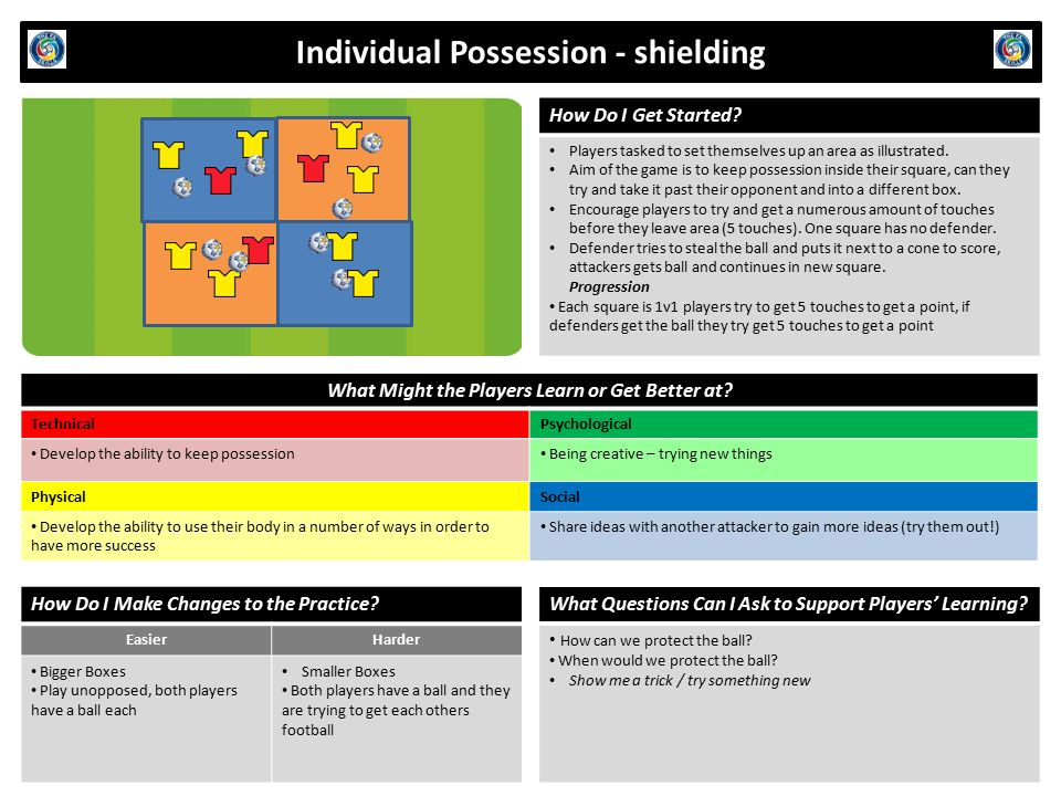 Individual Possession - shielding