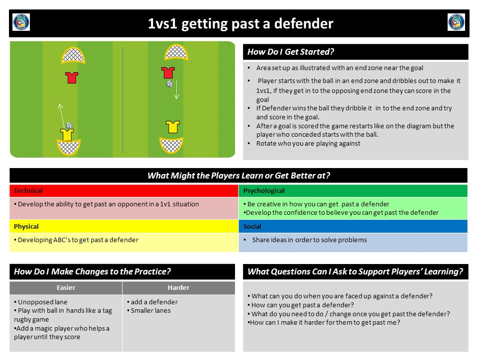 1vs1 getting past a defender