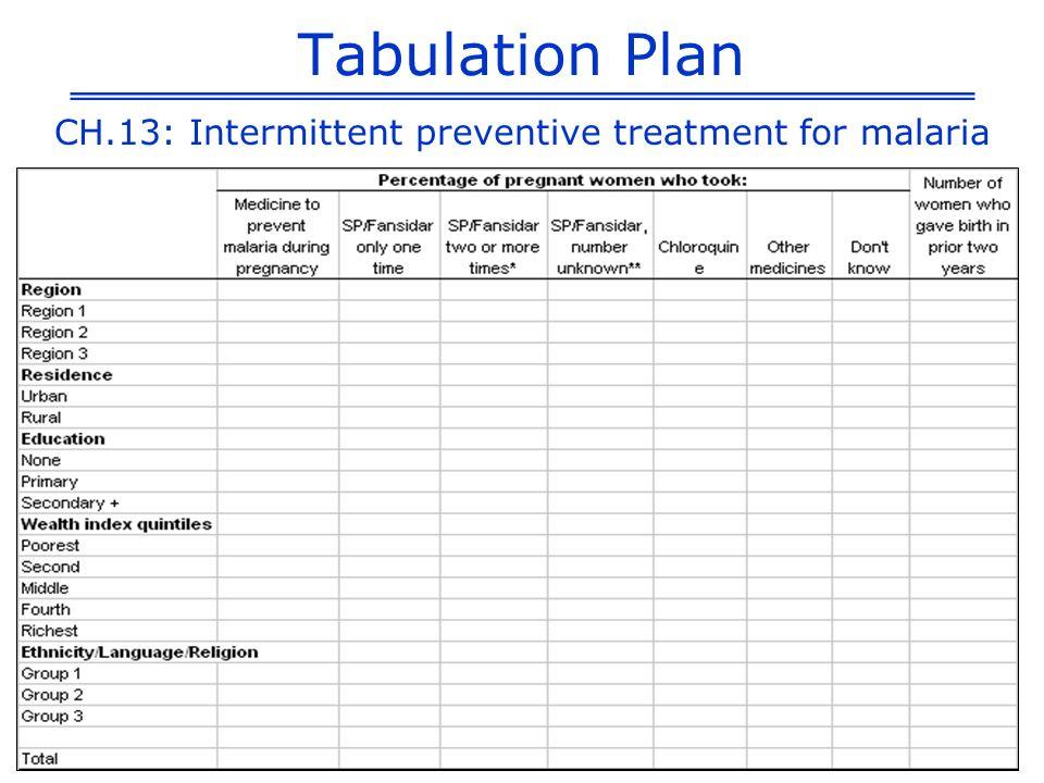 CH.13: Intermittent preventive treatment for malaria