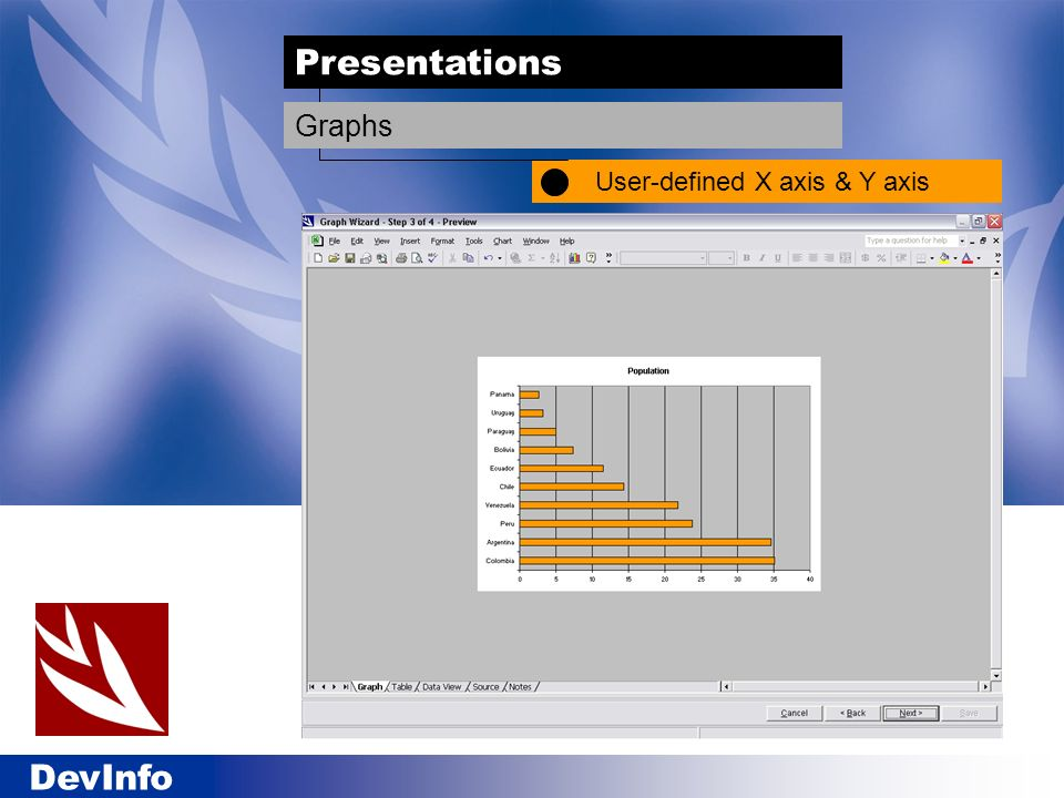 Presentations User-defined X axis & Y axis Graphs