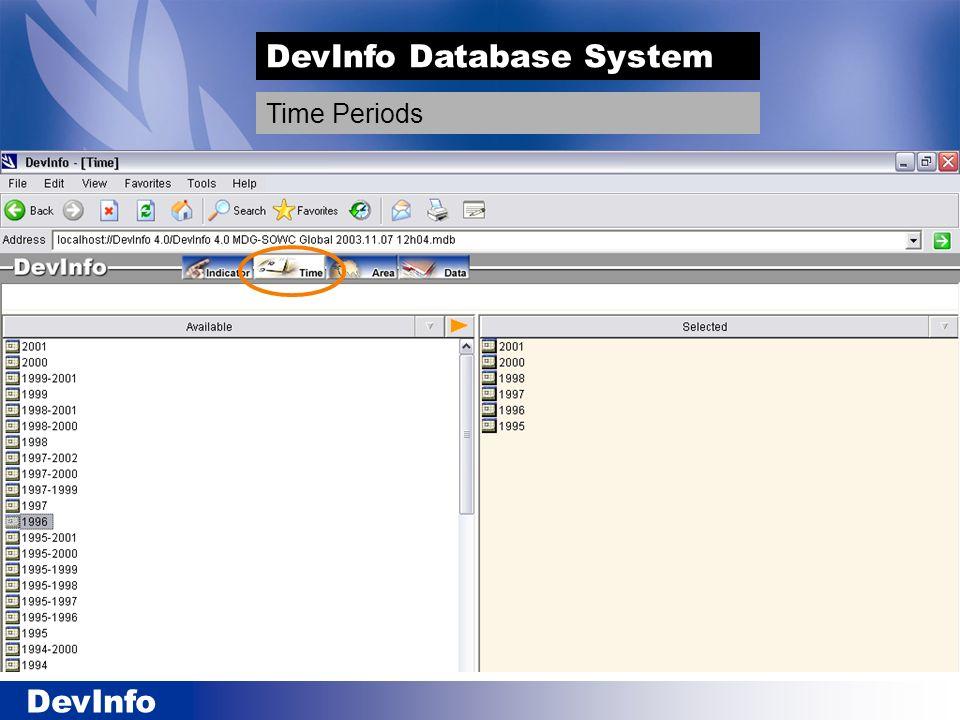 DevInfo Database System
