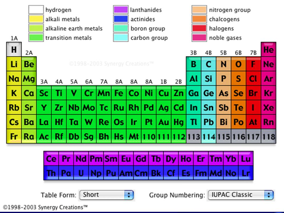 periodic table alkali alkaline earth metals halogens images periodic table halogens alkali earth metals choice image - Periodic Table Halogens
