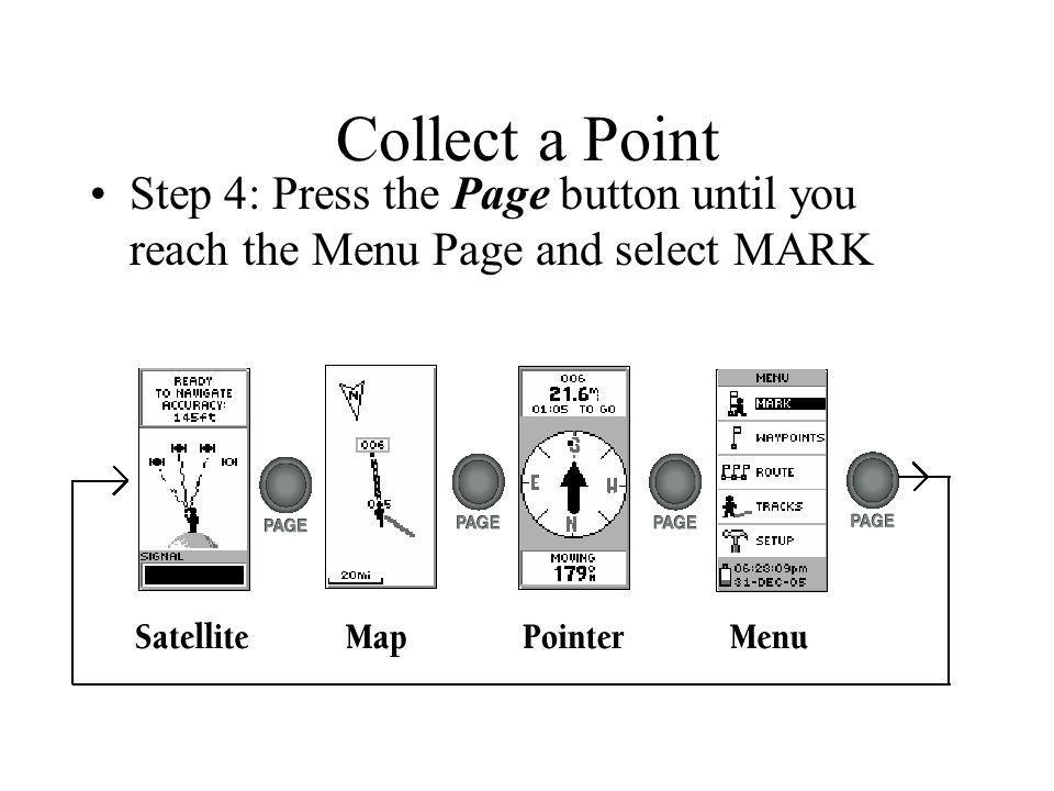 Collect a Point Step 4: Press the Page button until you reach the Menu Page and select MARK.