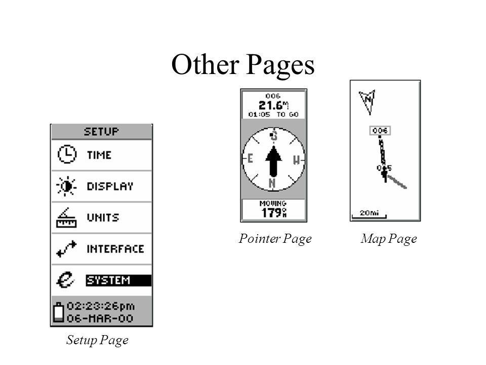 Other Pages Pointer Page Map Page Setup Page