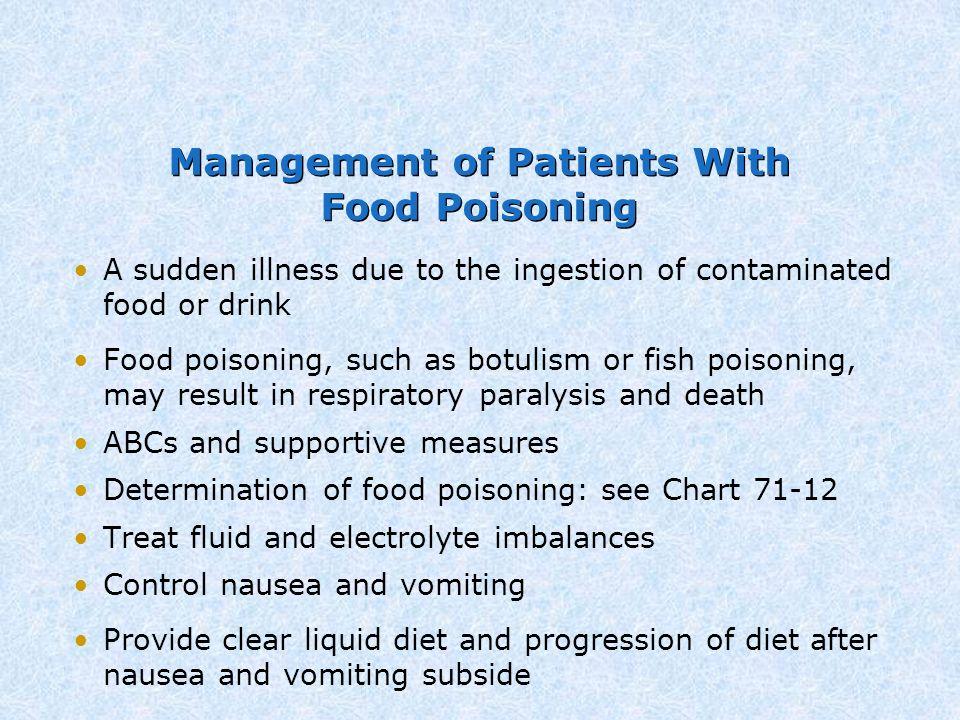 Liquid Diet Food Poisoning