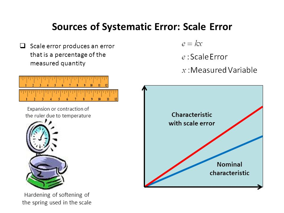systematic error Even when we are unsure about the effects of a systematic error we can sometimes estimate its size  in light of the above discussion of error analysis,.