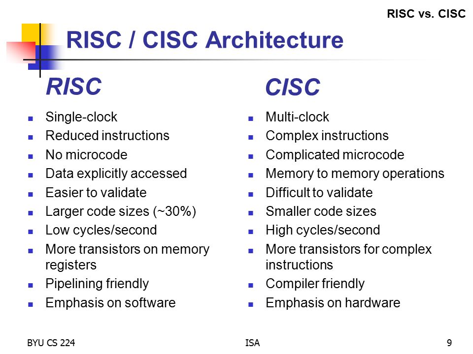 S03 instruction set architecture ppt download for Risc v architecture
