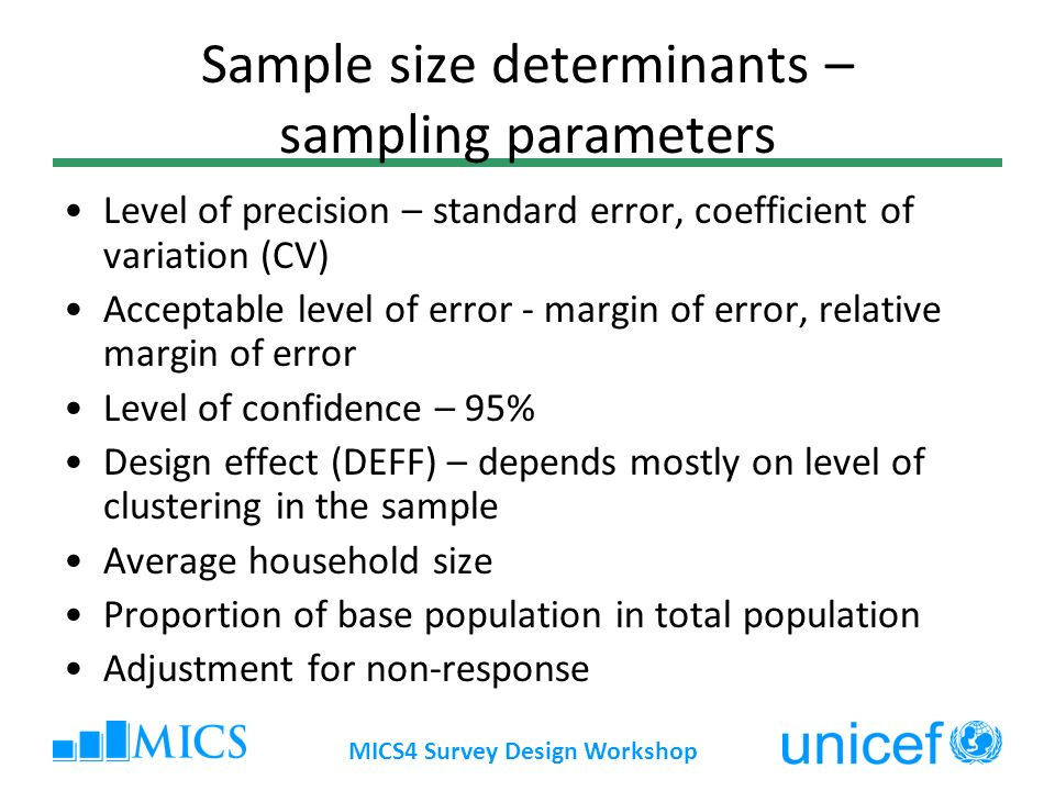 Sample size determinants – sampling parameters