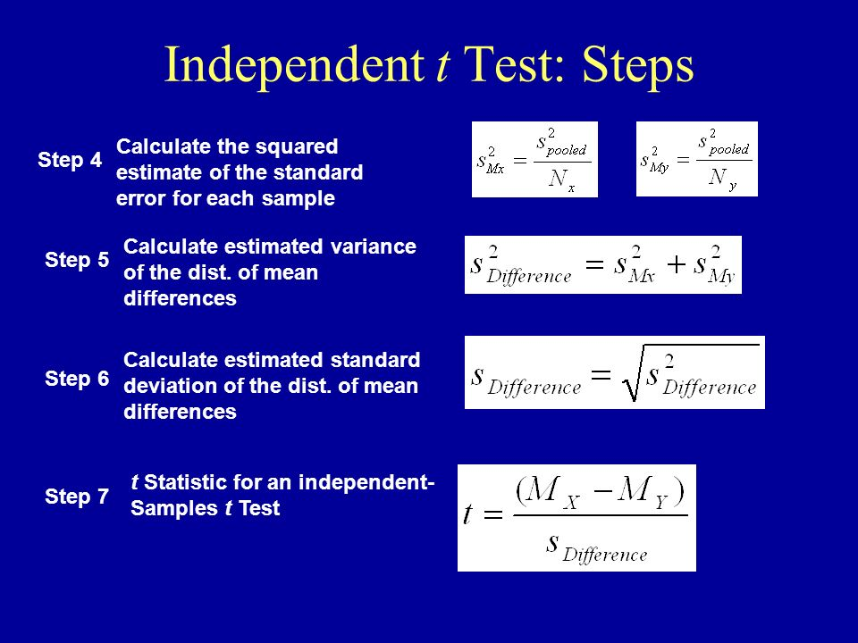 Stats 95 t-Tests Single Sample Paired Samples Independent Samples ...