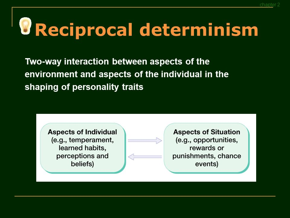 reciprocal determinism definition psychology