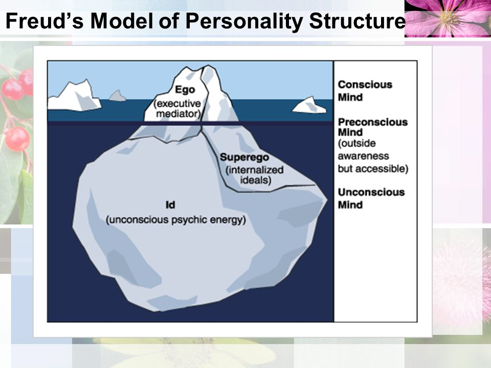 structure of personality What describes a very structured person  does the fluid mosaic model describe the plasma membrane as a structure that is liquid and very rigid true.