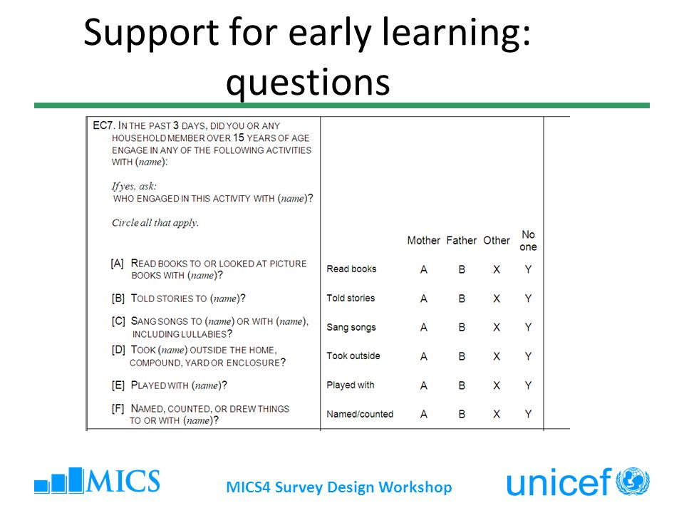 Support for early learning: questions