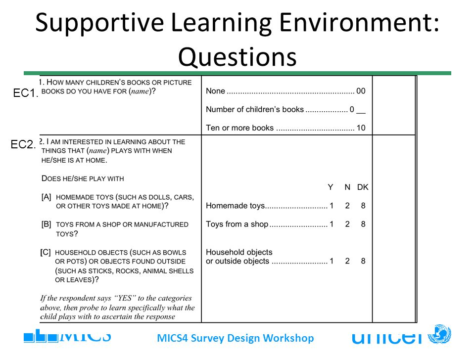 Supportive Learning Environment: Questions
