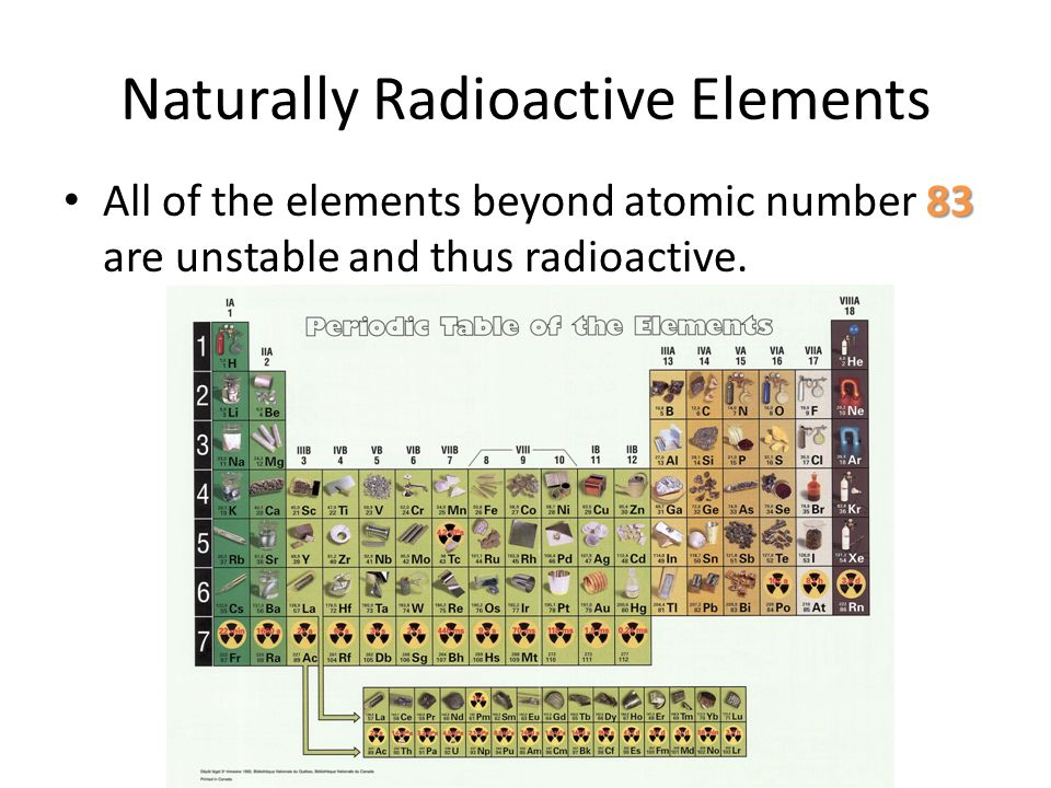 Atoms sub atomic particles nuclear chemistry ppt download naturally radioactive elements urtaz Image collections