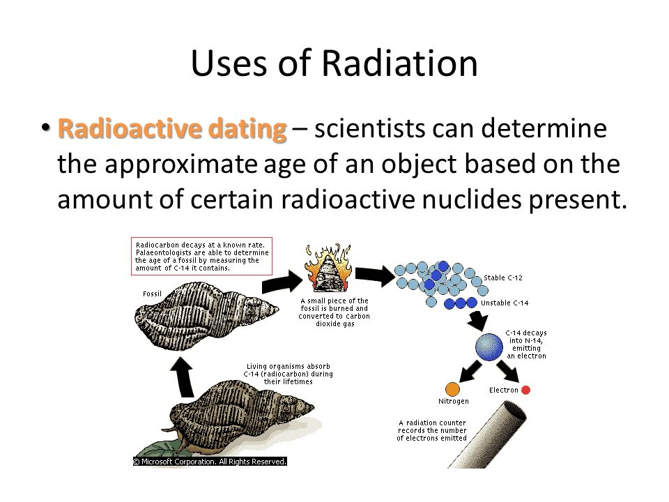 uses of radiation in uranium dating