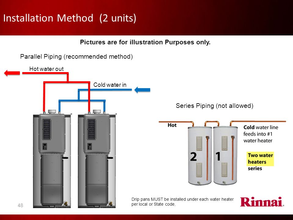 rinnai hot water controller manual