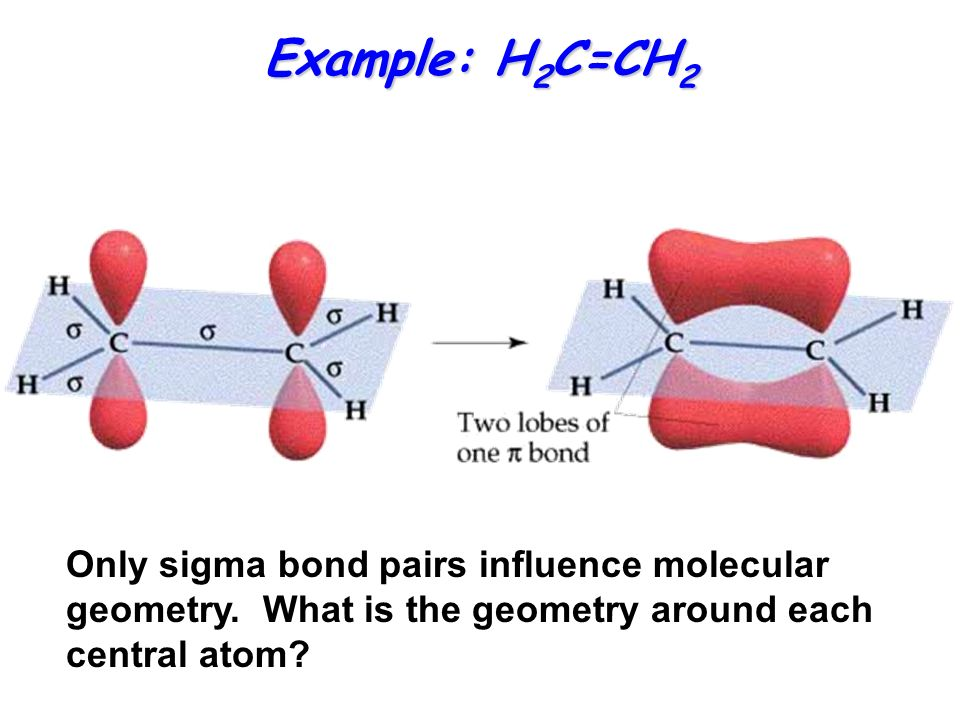 Chapter 10: Covalent Bond Theories - ppt video online download H2cch2 Molecular Geometry