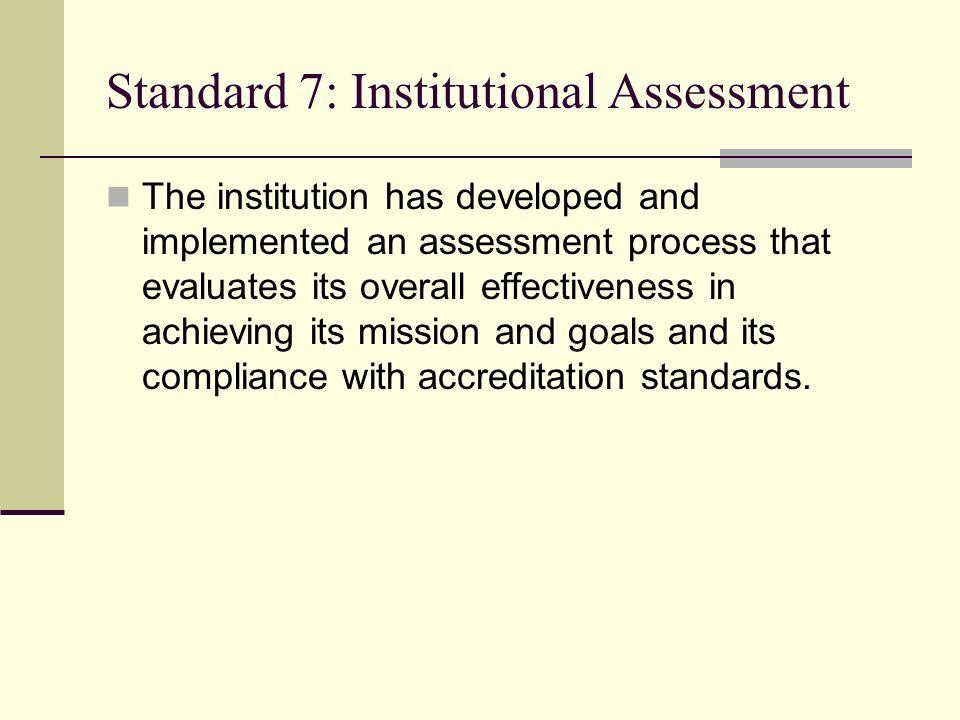 Standard 7: Institutional Assessment