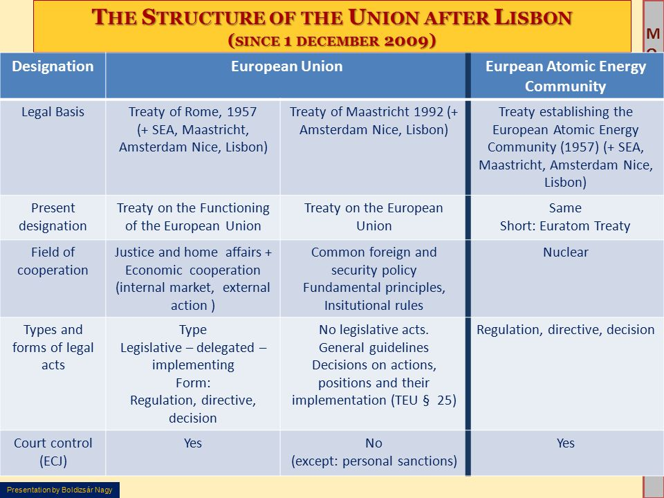 institutional framework after the lisbon treaty The european commission will now move to implement the lisbon treaty, which has a significant impact on trade policy three significant changes are made directly to trade policy in terms of institutional powers, competence and voting rules.