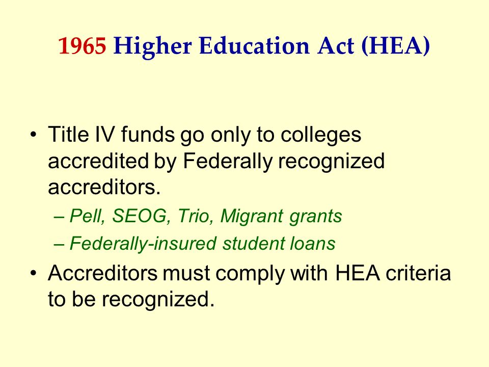 1965 Higher Education Act (HEA)