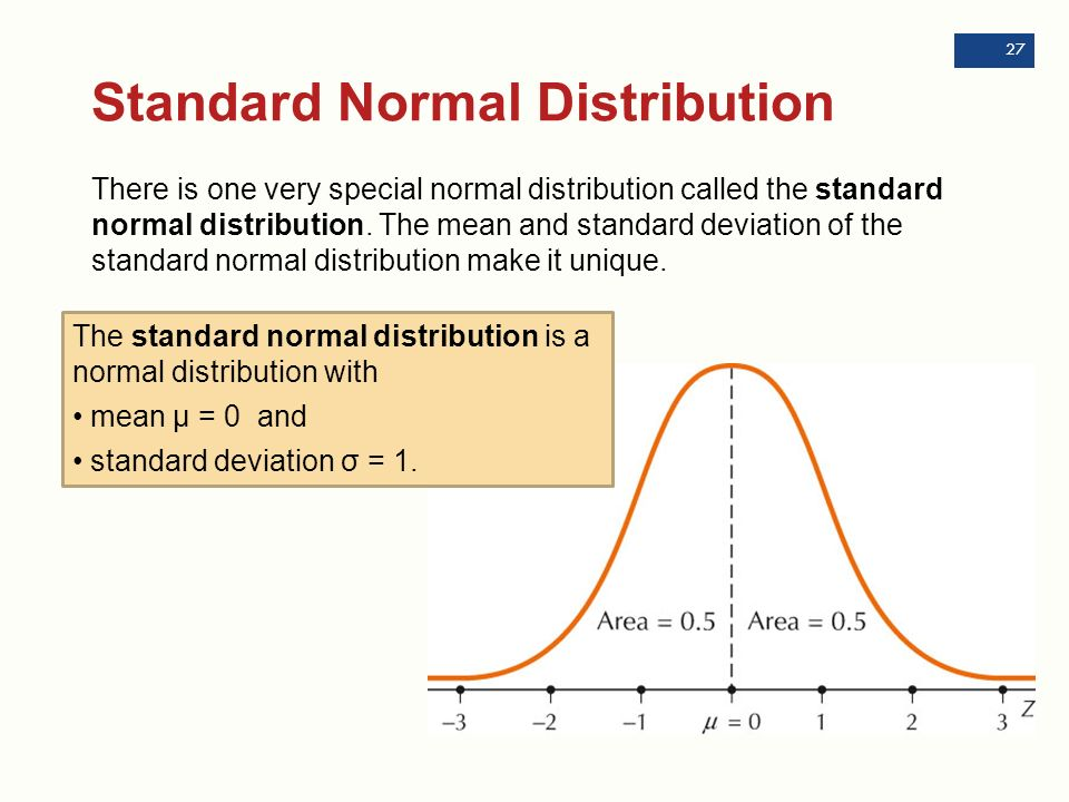how to make normal distribution