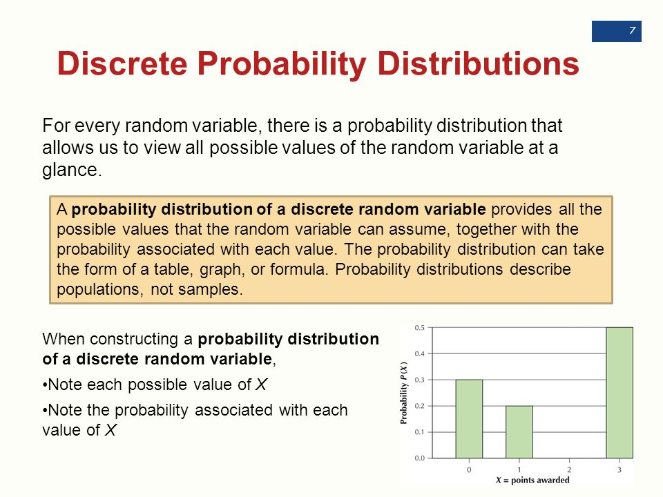Chapter 6: Probability Distributions - ppt download